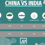 What is Behind Rising Tensions Between India and China?