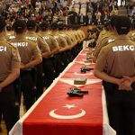 Turkey Takes Potential Step Towards Fascism by Empowering 'Watchmen'